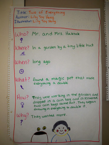 what is comprehension instruction