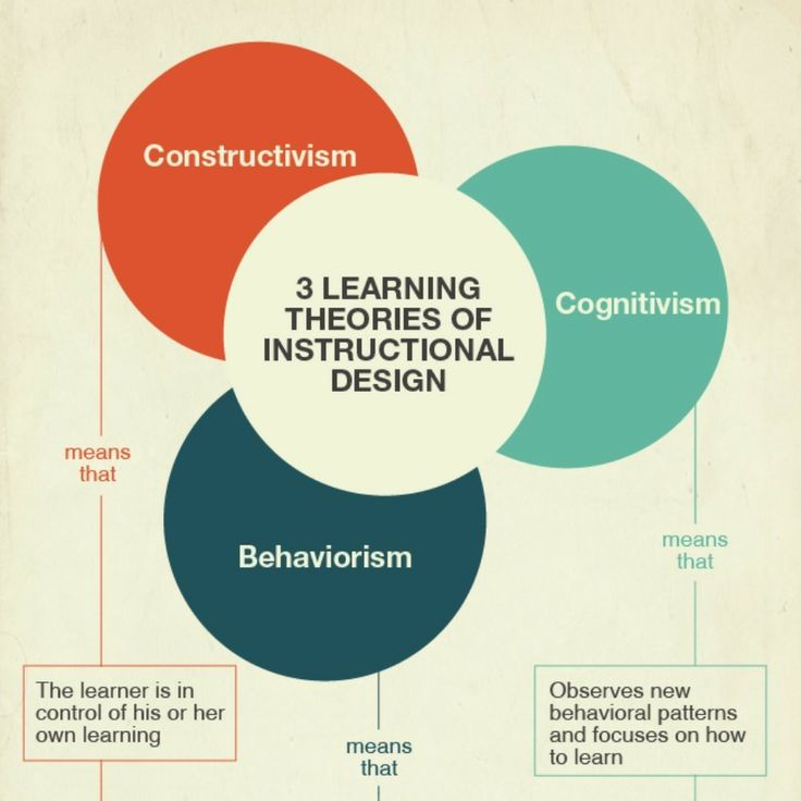 masters in instructional design jobs