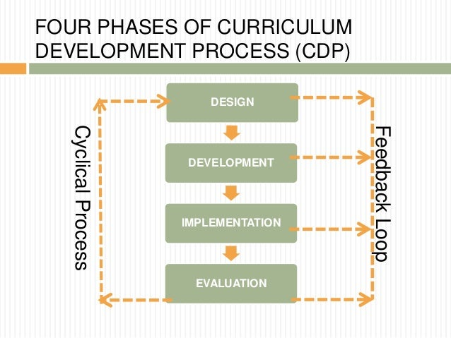 difference between instructional design and curriculum development