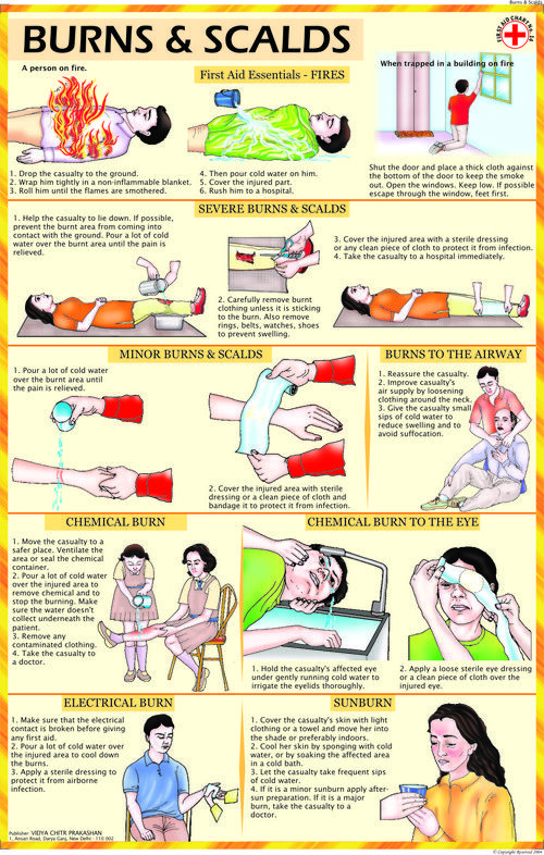 basic first aid manual or instruction booklet