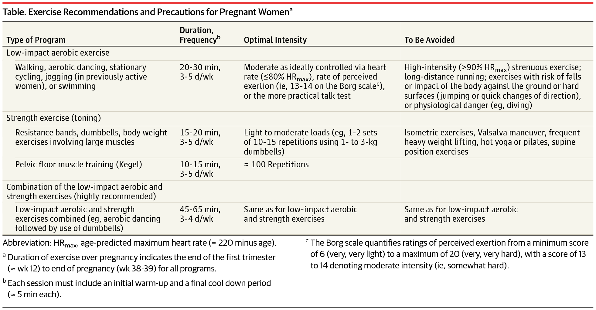 jama instructions for authors