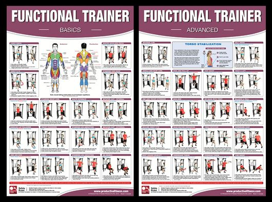 what is an instructional poster