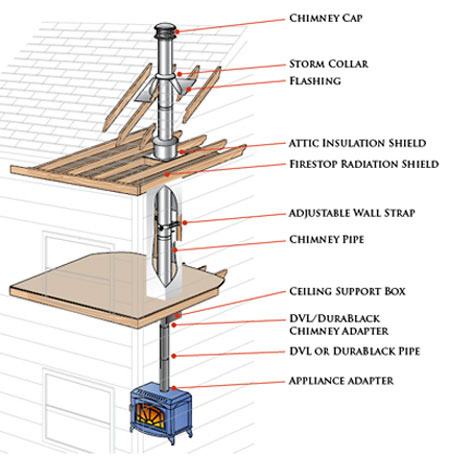 supervent ceiling support kit instructions