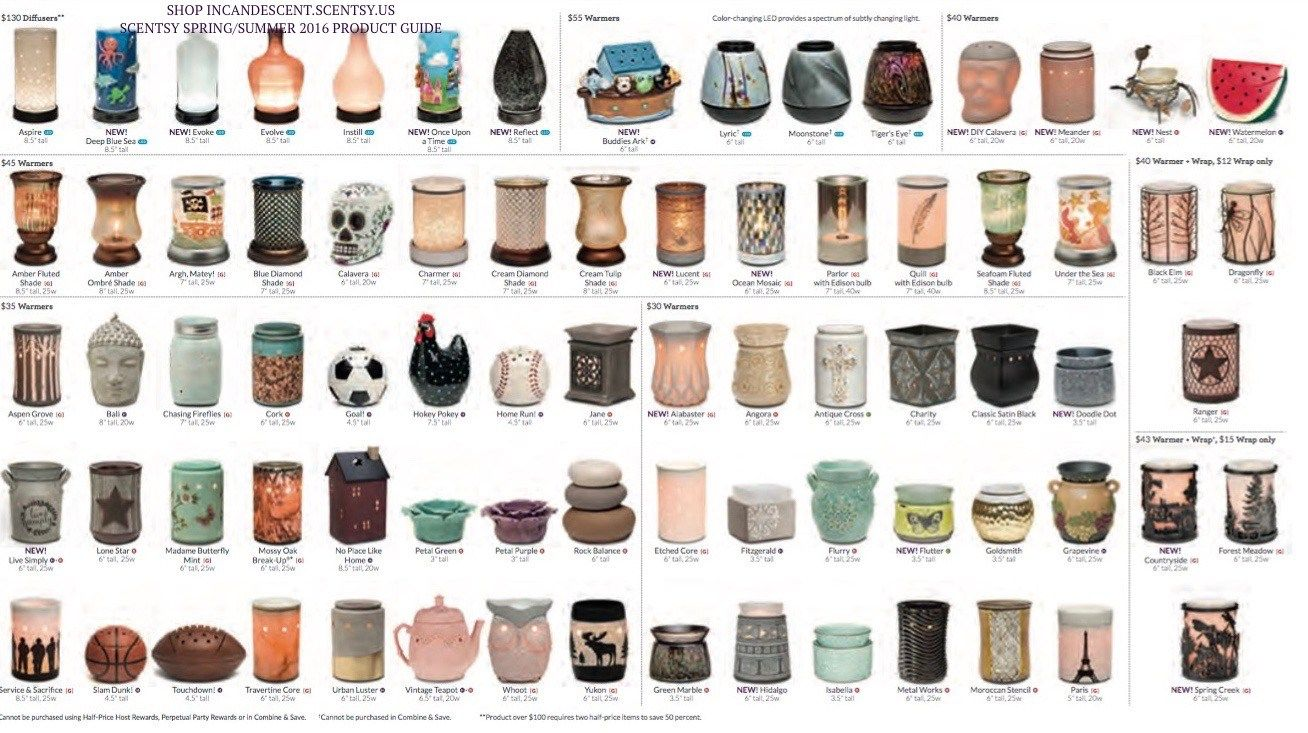scentsy oil diffuser instructions